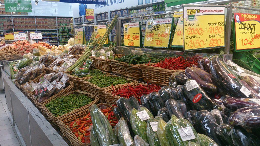 Цены в супермаркетах